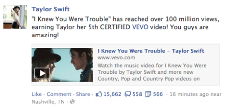 "whenallthoseshadows:  ""I Knew You Were Trouble has reached over 100 million views, earning Taylor her 5th CERTIFIED VEVO video! You guys are amazing!"""