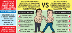 New Comic: Senators Ted Cruz and Rand Paul Battle for the Soul of the Tea Party. Tale of the Tape