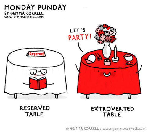 gemmacorrell:  That's me on the left, in table form, in case you were wondering.
