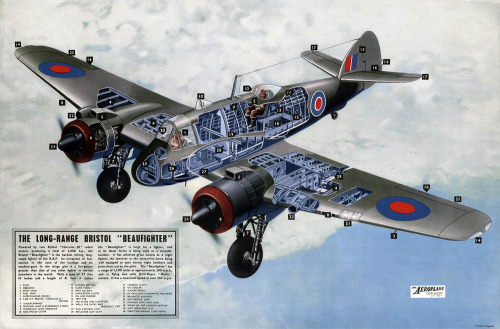 "The hard-hitting, long-range Bristol ""Beaufighter."" Circa 1945. New in Vintagraph WWII Posters. (via Long-Range Bristol ""Beaufighter"" 