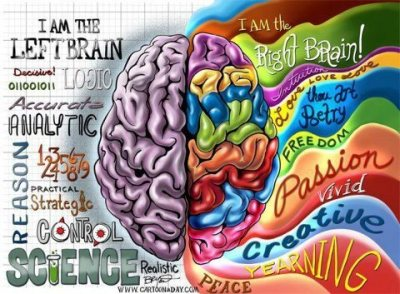 I'm definitely left-brained, but why does the R. Brain seem sooooo much more awesome?! I'm jealous