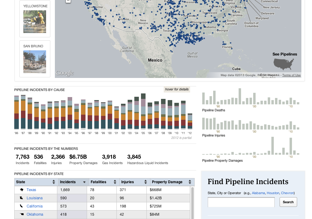 Pipeline Safety Tracker  Although they carry the vast majority of our oil and natural gas, the nation's 2.5 million miles of pipelines remain largely invisible to the public. And while they're much safer than alternatives such as trucks, pipelines suffer hundreds of ruptures and spills every year. Critics blame minimal oversight and old pipes for accidents that could have been prevented; operators maintain that they're committed to continuous improvement.