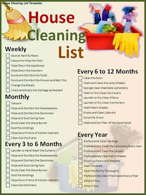 Better homes gardens cleaning house tips how to clean Cleaning tips for the home uk