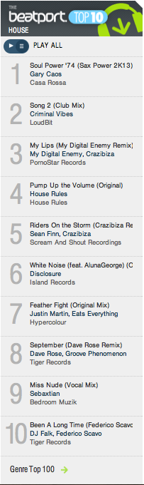 "Thank you for supporting ""Pump Up The Volume"" and putting us in the Beatport top 10! Now being quoted as one of the essential tunes for WMC 2013 in Miami ; ) House Rules Music 2013 Houserulesmusic.com"