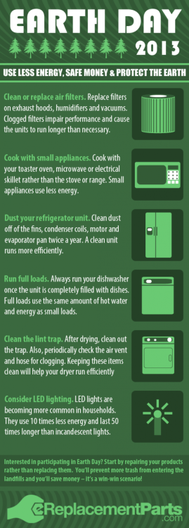 (via How to Help You Save Energy, Money and the Environment | Visual.ly)