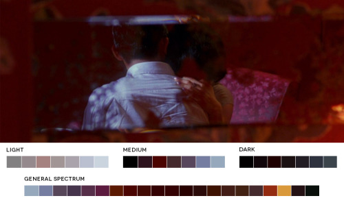 moviesincolor:  Wong Kar-Wai WeekIn The Mood For Love, 2000Cinematography: Christopher Doyle, Pung-Leung Kwan, Ping Bin Lee