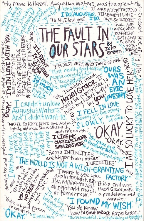 thefaultinourstarsfanclub:  This book is perf❤