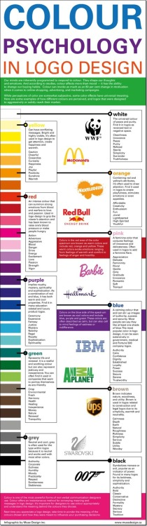jaymug:  Logos and the Psychology of Colour