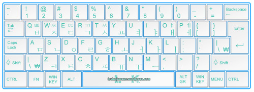 We published an article how to set up and type Korean using keyboard on different devices more than a year ago.  Please let us know: Are the explanations clear enough? Should we make a new tutorial now that we're a bit more experienced with writing these sorts of things? Should we make an update for Windows 8?Thank you~~~ ?