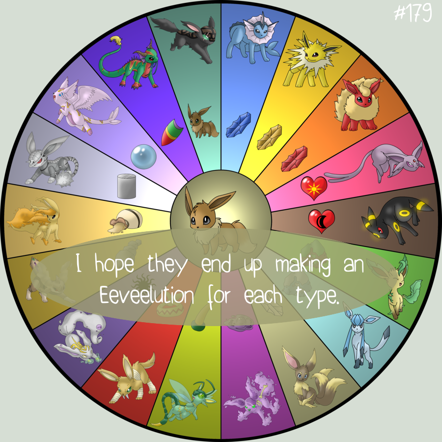 ourpkmnconfessions:  I hope they end up making an Eeveelution for each type. Art (✘)
