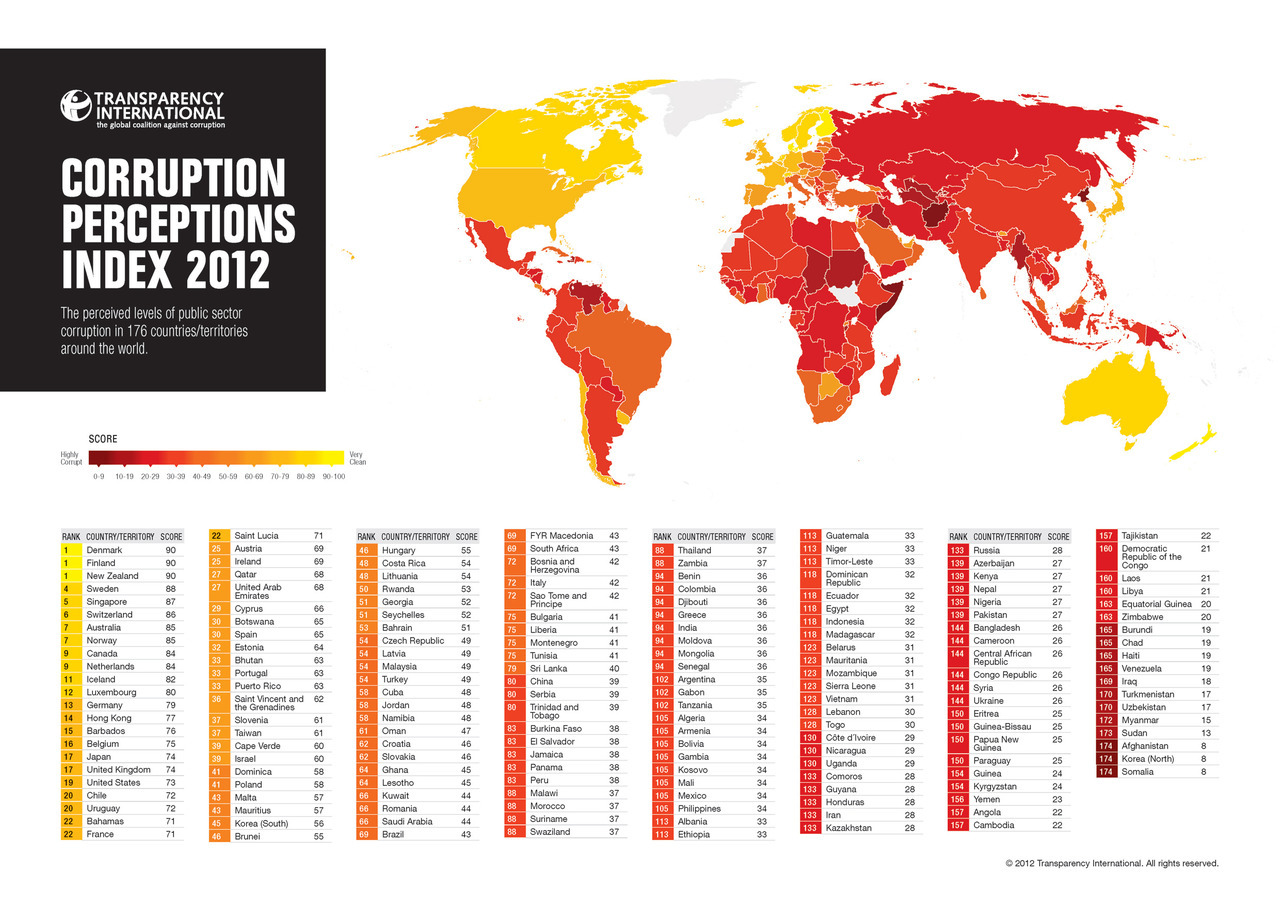Corruption percepcion infographic 2012