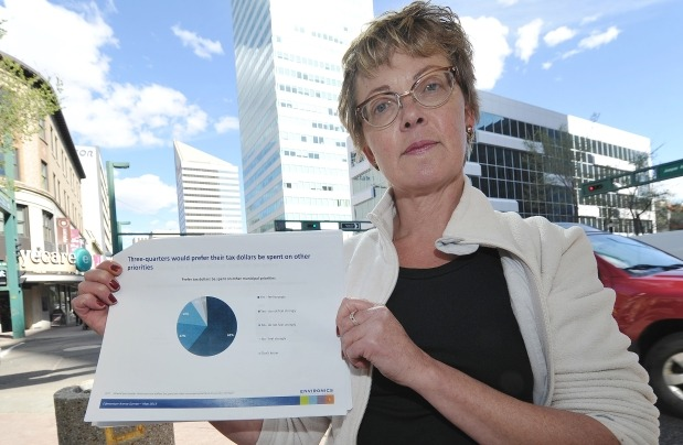 "(via Edmonton woman pays $5,000 for her own arena poll) ""Nita Jalkanen is so upset by Edmonton's proposed arena deal she spent $5,000 of her own money last week on a poll to gauge public support for the scheme."""