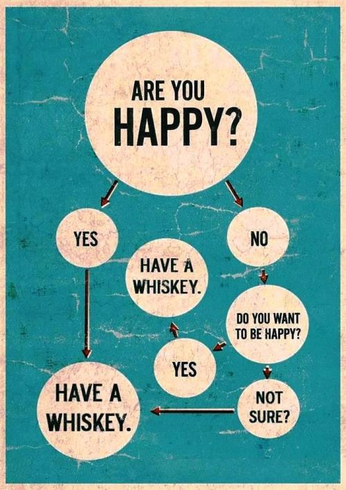 whiskeysandwords:  \