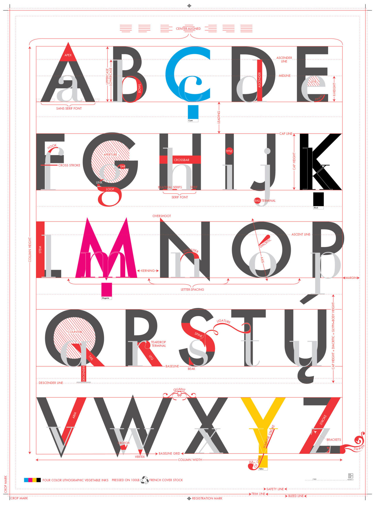 Pop Chart Lab and their Alphabet of Typography.