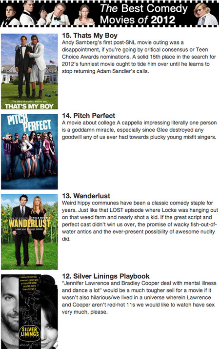 The Best Comedy Movies of 2012 results are in! [Click for full list]