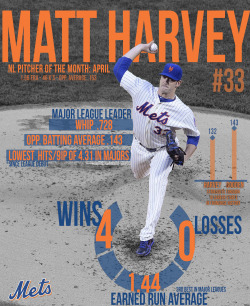 Looking to start the series out strong, Matt Harvey takes the mound today as the Mets open up against the Cubs.