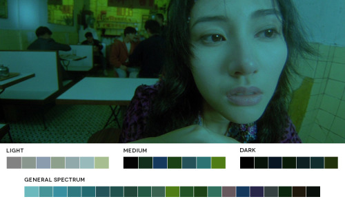 moviesincolor:    Fallen Angels (1995), Kar Wai WongCinematography: Christopher Doyle