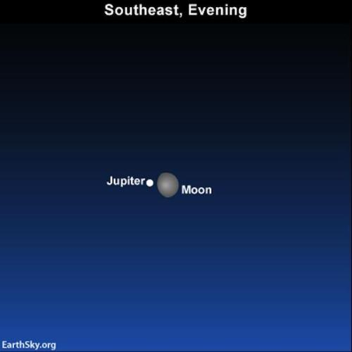 Moon and Jupiter Join Forces to Shine Down on Obama Inauguration The moon and Jupiter are gearing up for an inauguration show of their own: On January 21, the day Barack Obama is sworn in for his second term, Mother Earth's satellite and the solar system's largest planet will shine down brilliantly on the festivities, less than a finger's width apart.