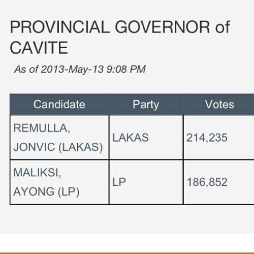 Partial and unofficial.