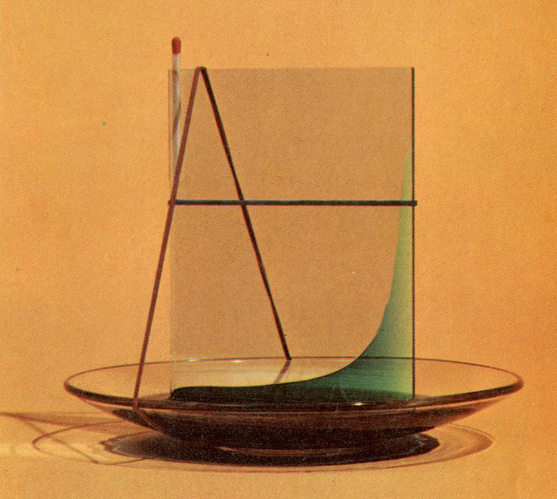 Fascinating Experiments in Physics by François Cherrier, Sterling Publishing, NY, 1979 (originally published in France as Experiences de Physique Amusante, 1975)  All images via Stopping Off Place, blog/book collection/image dump of Michael Dumontier, a talented artist from my hometown of Winnipeg. Small world, etc.