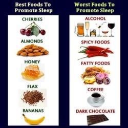 spa-eatright:  Different foods that effect your sleeping patterns