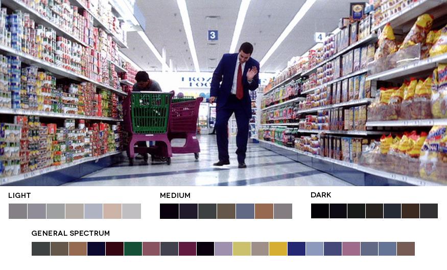 Las paletas de color de las películas mas emblematicas
