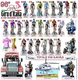 nynya:  Giro d'Italia 2013!https://www.facebook.com/photo.php?fbid=257148664431977&set=a.223623567784487.1073741843.223229627823881&type=1&relevant_count=1&ref=nf