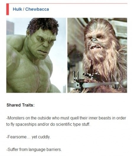 the-absolute-funniest-posts:  ihititwithmyaxe: heres2nevergrowingup: Marvel & Star Wars Hulk/Chewie is a little weak. Otherwise decent. This post has been featured on a 1000notes.com blog.  Hahahahahahah