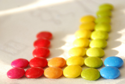 smarties chart on Flickr.