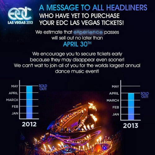 If you haven't purchased your EDC ticket and plan on going, better get them ASAP! @edc_lasvegas