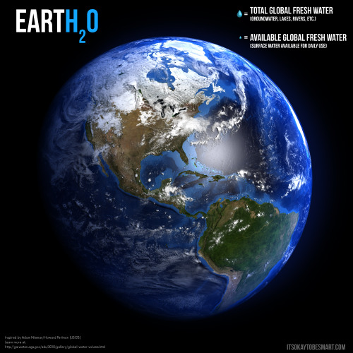 jtotheizzoe:  Water/World Earth contains over 10 million cubic kilometers of liquid fresh water. Most of that water, whose approximate volume compared to Earth is represented by the large water droplet at the top, is buried groundwater, much of which isn't accessible by humans. Instead of flowing in our rivers and lakes or out of our wells, it's buried deep inside the rocky nooks and crannies of Earth's crust. Our ice caps, permafrost and permanent snows hold much more, although it's equally inaccessible. That smaller water droplet represents all the liquid fresh water that can be accessed by the world's 7+ billion people. That droplet represents less than 100,000 cubic kilometers, and we have to share, recycle and conserve all that we can. Nearly a billion people don't have access to clean water, and 2.5 billion don't have anything resembling modern sanitation. Learn more about how we can all help at the UN's World Water Day website. More about where to find Earth's water from the USGS. We live on a blue planet, but only a tiny speck of that blue is available to us. Water, water everywhere but nary a drop to drink/irrigate/wash with. Important to remember how precious that wet stuff flowing out of your faucet is. (image remixed via MarcelClemens/Shutterstock)