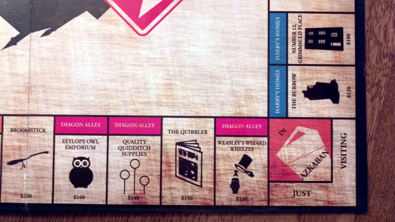 elaran:  truebluemeandyou:  DIY Harry Potter Monopoly Game from Design in Technology here. For how to make the board, cards, etc… go here. For the printable files (board, spells, potions, properties etc…) go here.  *Read the comments on each post for additional tips and tricks for making this game. This must have truly been a labor of love and is so well done. This is obviously not for commercial use so please don't sell it. First seen at Geek crafts here. For lots more Harry Potter themed DIYs go here: truebluemeandyou.tumblr.com/tagged/harry-potter  Holy shit yes pleeeease