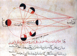 Lunar Eclipse (Abu Rayhan al-Biruni, 1019) via 100 Diagrams That Changed the World | Brain Pickings