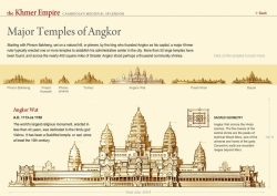 The major temples of Cambodia. Source: http://www.facebook.com/ASEANCommunity