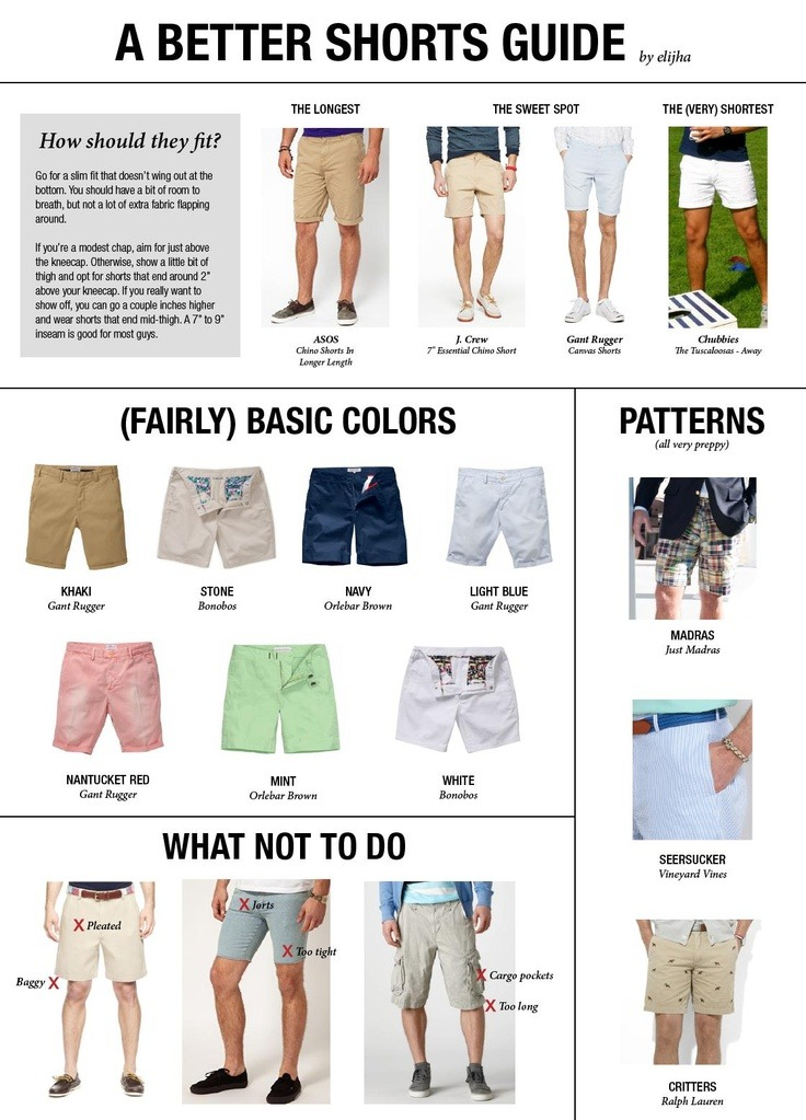 maxtonmen:  a guide to wearing shorts this summer