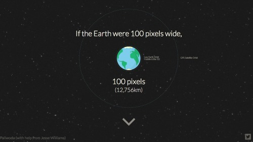 nevver:  If the Earth were 100 pixels wide