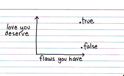 ilovecharts:  jessica hagy on your lovability (it's high.)