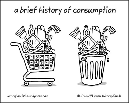A brief history of consumption - John Atkinson via The Curious Brain