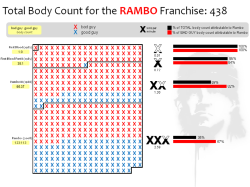 And this is another version of the Rambo data that I did, but ultimately did not submit.