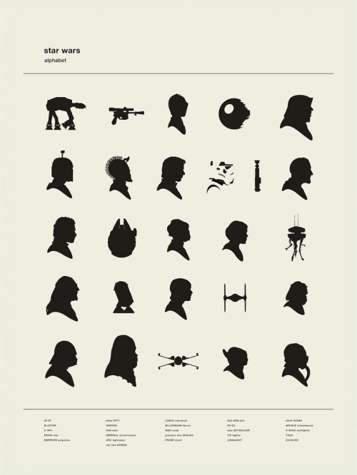 Star Wars Alphabet illustration by Patrick Concepcion :: via etsy.com