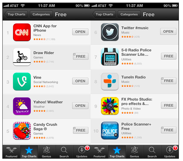 Boston Manhunt Pushes CNN, Police Scanner Apps Into iOS' Top Ten