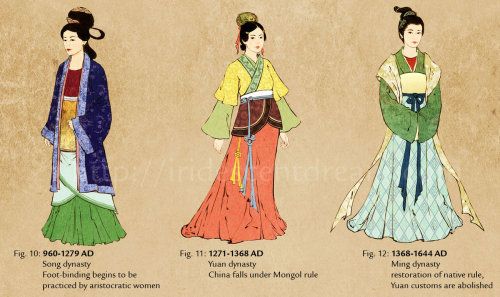 "cocokat:  nannaia:  Evolution of Chinese Clothing and Cheongsam Chinese clothing has approximately 5,000 years of history behind it, but regrettably I am only able to cover 2,500 years in this fashion timeline. I began with the Han dynasty as the term <i>hanfu</i> (Chinese clothing) was coined in that period. Please bear in mind that this is only a generalized timeline of Chinese clothing primarily featuring aristocratic and upper-class ethnic Han Chinese women (the exceptions are Fig. 8 (dancer) and Fig. 11 (maid, due to the fact I couldn't find many paintings in this period)).  My resources are mainly the books: 5,000 years of Chinese Costume, China Chic: East Meets West, and Changing Clothes in China: Fashion, History, Nation. 5,000 years of Chinese Costume is an invaluable resource (though sadly currently out of print), I would highly recommend this book if you can get your hands on it.    Han Dynasty: ""In the Han Dynasty, as of old, the one-piece garment remained the formal dress for women. However, it was somewhat different from that of the Warring States Period, in that it had an increased number of curves in the front and broadened lower hems. Close-fitting at the waist, it was always tied with a silk girdle."" (5,000 years of Chinese Costume, pg. 32)   Wei and Jin dynasties: ""On the whole, the costumes of the Wei and Jin period still followed the patterns of Qin and Han."" (5,000 years of Chinese Costume, pg. 54) ""From the costumes worn by the benefactors in the Dunhuang murals and the costumes of the pottery figurines unearthed in Louyang, it can be seen that women's costumes in the period of Wei and Jin were generally large and loose. The upper garment opened at the front and was tied at the waist. The sleeves were broad and fringed at the cuffs with decorative borders of a different colour. The skirt had spaced coloured stripes and was tied with a white silk band at the waist. There was also an apron between the upper garment and skirt for the purpose of fastening the waist. Apart from wearing a multi-coloured skirt, women also wore other kinds such as the crimson gauze-covered skirt, the red-blue striped gauze double skirt, and the barrel-shaped red gauze skirt. Many of these styles are mentioned in  historical records."" (5,000 years of Chinese Costume, pg. 65)   Southern and Northern Dynasties: ""During the Wei, Jin and the Southern and Northern Dynasties, though men no longer wore the traditional one-piece garment, some women continued to do so. However, the style was quite different from that seen in the Han Dynasty. Typically the women's dress was decorated with xian and shao. The latter refers to pieces of silk cloth sewn onto the lower hem of the dress, which were wide at the top and narrow at the bottom, so that triangles were formed overlapping each other. Xian refers to some relatively long ribbons which extended from the short-cut skirt. While the wearer was walking, these lengthy ribbons made the sharp corners n the lower hem wave like a flying swallow, hence the Chinese phrase 'beautiful ribbons and flying swallowtail'."" (5,000 years of Chinese Costume, pg. 62) ""During the Southern and Northern Dynasties, costumes underwent further changes in style. The long flying ribbons were no longer seen and the swallowtailed corners became enlarged. As a result the flying ribbons and swallowtailed corners were combined into one."" (5,000 years of Chinese Costume, pg. 62)     Sui Dynasty: ""During the period of the Sui and early Tang, a short jacket with tight sleeves was worn in conjunction with a tight long skirt whose waist was fastened almost to the armpits with a silk ribbon. In the ensuing century, the style of this costume remained basically the same, except for some minor changes such as letting out the jacket and/or its sleeves."" (5,000 years of Chinese Costume, pg. 88)   Tang Dynasty: ""The Tang Dynasty was the most prosperous period in China's feudal society. Changan (now Xian, Shananxi Province), the capital, was the political, economic and cultural centre of the nation. […] Residents in Changan included people of such nationalities as Huihe (Uygur,) Tubo (Tibetan), and Nanzhao (Yi), and even Japanese, Xinluo (Korean), Persian and Arabian. Meanwhile, people frequently travelled to and fro between countries like Vietnam, India and the East Roman Empire and Changan, thus spreading Chinese culture to other parts of the world."" (5,000 years of Chinese Costume, pg. 76) ""…all the national minorities and foreign envoys who thronged the streets of Changan also contributed something of their own culture to the Tang. Consequently, paintings, carvings, music and dances of the Tang absorbed something of foreign skills and styles. The Tang government adopted the policy of taking in every exotic form whether or hats or clothing, so that Tang costumes became increasingly picturesque and beautiful."" (5,000 years of Chinese Costume, pg. 88) ""Women of the Tang Dynasty paid particular attention to facial appearance, and the application of powder or even rouge was common practice. Some women's foreheads were painted dark yellow and the dai (a kind of dark blue pigment) was used to paint their eyebrows into different shapes that were called dai mei (painted eyebrows) in general."" (5,000 years of Chinese Costume, pg. 89) ""In the years of Tianbao during Emperor Xuanzong's reign, women used to wear men's costumes. This was not only a fashion among commoners, but also for a time it spread to the imperial court and became customary for women of high birth."" (5,000 years of Chinese Costume, pg. 89)   Song Dynasty  ""The hairstyle of the women of the Song Dynasty still followed the fashion of the later period of the Tang Dynasty, the high bun being the favoured style. Women's buns were often more than a foot in height."" (5,000 years of Chinese Costume, pg. 107) ""Women's upper garments consisted mainly of coat, blouse, loose-sleeved dress, over-dress, short-sleeved jacket and vest. The lower garment was mostly a skirt."" (5,000 years of Chinese Costume, pg. 107) ""Women in the Song Dynasty seldom wore boots, since binding the feet had become fashionable."" (5,000 years of Chinese Costume, pg. 107) ""Although historians do not know exactly how or why foot binding began, it was apparently initially associated with dancers at the imperial court and professional female entertainers in the capital. During the Song dynasty (960-1279) the practice spread from the palace and entertainment quarters into the homes of the elite. 'By the thirteenth century, archeological evidence shows clearly that foot-binding was practiced among the daughters and wives of officials,' reports Patricia Buckley Ebrey […] Over the course of the next few centuries foot binding became increasingly common among gentry families, and the practice eventually penetrated the mass of the Chinese people."" (Chinese Chic: East Meets West, pg. 37-38)  Yuan Dynasty: ""Han women continued to wear the jacket and skirt. However, the choice of darker shades and buttoning on the left showed Mongolian influence."" (5,000 years of Chinese Costume, pg. 131) ""After the Mongols settled down in the Central Plains, Mongolian customs and costumes also had their influence on those of the Han people. While remaining the main costume for Han women, the jacket and skirt had deviated greatly in style from those of the Tang and Song periods. Tight-fitting garments gave way to big, loose ones; and collar, sleeves and skirt became straight. In addition, lighter more serene colours gained preference."" (5,000 years of Chinese Costume, pg. 142)   Ming Dynasty: ""The clothing for women in the Ming Dynasty consisted mainly of gowns, coats, rosy capes, over-dresses with or without sleeves, and skirts. These styles were imitations of ones first seen in the Tang and Song Dynasties. However, the openings were on the right-hand side, according to the Han Dynasty convention."" ((5,000 years of Chinese Costume, pg. 147) ""The formal dress for commoners could only be made of coarse purple cloth, and no gold embroidery was allowed. Gowns could only in such light colours as purple, green and pink; and in no case should crimson, reddish blue or yellow be used. These regulations were observed for over a decade, and it was not until the 14th year of Hong Wu that minor changes were made."" (5,000 years of Chinese Costume, pg. 147)   Qing Dynasty When China fell under Manchurian rule, Chinese men were forced to adopt Manchurian customs. As a sign of submission, the new government made a decree that men must shave their head and wear the Manchurian queue or lose their heads. Many choose the latter.  On the other hand, Chinese women were not pressured to adopt Manchurian clothing and fashions. ""Women, in general, wore skirts as their lower garments, and red skirts were for women of position. At first, there were still the ""phoenix-tail"" skirt and the ""moonlight"" skirt and others from the Ming tradition. However the styles evolved with the passage of time: some skirts were adorned with ribbons that floated in the air when one walked; some had little bells fastened under them: others had their lower edge embroidered with wavy designs. As the dynasty drew to an end, the wearing of trousers became the fashion among commoner women. There were trousers with full crotches and over trousers, both made of silk embroidered with patters."" (5,000 years of Chinese Costume, pg. 173) The Manchurians attempted several times to eradicate the practice of foot-binding, but were largely unsuccessful. Manchurian women admired the gait of bound women but were effectively banned from practicing food-binding. Hence, a ""flower pot shoe"" later came into creation and it allowed its wearer the same unsteady gait but without any need for foot-binding.       Republic Era Women traditionally bound their breasts in the Ming and Qing dynasties with tight fitting vests and continued to do so in the early 20th century.  ""The vests were called xiaomajia 'little vest' or xiaoshan 'little shirt"" ""used by Chinese women as underclothing for the upper part of the body."" (Changing Clothes in China: Fashion, History, Nation: Finnane pg 162) ""Doudu [is] a sort of apron for the upper body […] in former times the doudu had been worn by everyone, old and young, male and female. The young wore red, the middle-aged wore white or grey-green, the elderly wore black. A little pocket sewn into the top was used by adults to secrete them money and by children their sweets. When a girl got engaged, she would show off her embroidery skills by sending an elaborately worked doudu to her fiancé, decorated with bats for good forturne and pomegranates, symbolizing many sons."" (Changing Clothes in China: Fashion, History, Nation: Finnane pg 162) A ban on bound breasts began in 1927, in which the government started advocating for the ""Natural Breast Movement"". Despite this, bound breasts still widely continued into the 1930s. The government also banned earrings as it fell under the criteria of deforming the natural body. The 1930s also saw the introduction of the western/French bra come to Shanghai. ""The little vest was designed to constrain the breasts and streamline the body. Such a garment was necessary to look comme il faut around 1908, when (as J. Dyer Ball observed): 'fashion decreed that jackets should fit tight, though not yielding to the contours of the figure, except in the slightest degree, as such an exposure of the body would be considered immodest.' It became necessary again in the mid-twenties, when the jacket-blouse—a garment cut on rounded lines – began to give way to the qipao. At this stage, darts were not used to tailor the bodice or upper part of the qipao, nor would they be till the mid-fifties. The most that could be done by way of further fitting the qipao to the bosom was to stretch the material at the right places through ironing. Under these circumstances, breast-binding must have made the tailor's task easier."" (Finnane 163, Changing Clothes in China: Fashion, History, Nation) Successful eradication of bound feet would not come until the 1949 when the People's Republic of China came into power.  1950s-1960's Under the People's Republic of China, very few mainland women wore the cheongsam, save for ceremonial attire. Clothing became de-sexualized for mainlanders.  It was the flip side in Hong Kong, as the cheongsam continued its function as everyday wear which lasted until the late 1960s. The cheongsam in the 1950s and 1960s became even tighter fitting to further accentuate feminine curves. Western clothing became the default after the late 1960s, though the cheongsam continued to survive as uniforms for students (who donned a looser and androgynous version), waitresses, brides, and beauty contestants. 21st century Designers today are creating new forms of the qipao/cheongsam. The mermaid tail appears to be a current popular trend.  My mom has a pair of the tiny shoes that women would where once their feet had been binded properly they were the creepiest things to me as a kid"