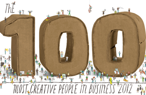 It's almost time to announce 2013's Most Creative People! Until then, it's fun to look back at last year's list and consider where all of those people are now.