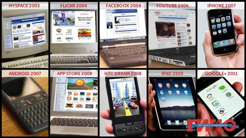 From MySpace to now. 10 years of Web 2.0 #Web2isDead (via RW10: A Decade Of Spotting The Future Taking Form – ReadWrite)