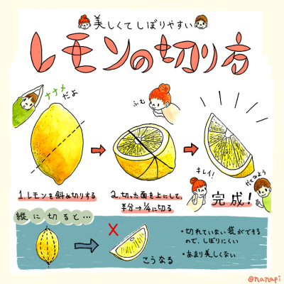 highlandvalley:  Twitter / nanapi: 【覚えておこう!】美しくて絞りやすいレモンの切り方 (htt …
