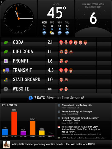 Status Board, A Detailed Information Dashboard App For iPad by Panic   Status Board by Panic is a detailed information dashboard designed for the iPad. The app displays the time and weather, as well as your calendar, email, Twitter, and RSS feeds in an organized, customizable way.