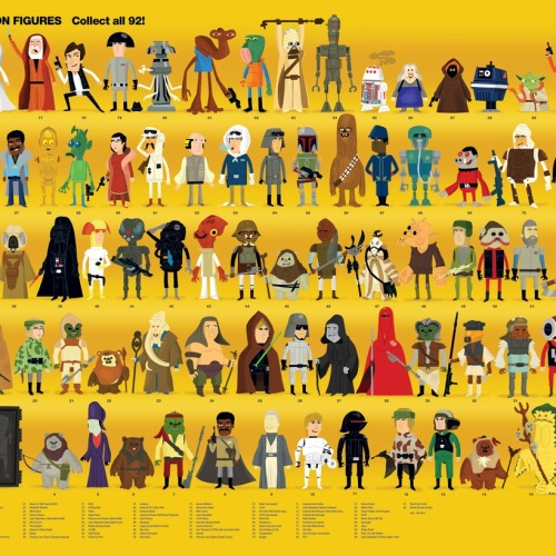 (via The Beast Shoppe / Star Wars - Action Figure Compendium Poster)