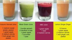 fitspornification:  Great juicing recipes.