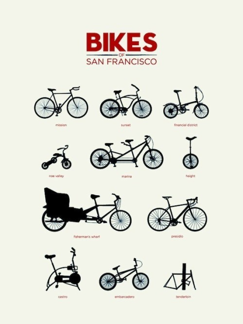 Love this. Bikes of SF by Tor Weeks.
