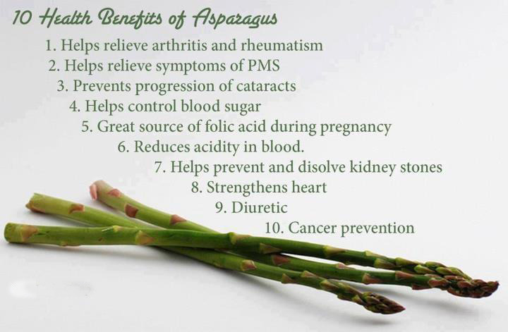eatcleanmakechanges:  note to self: must eat Asparagus.